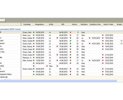 Beispiel: Selbst erstellte Übersicht im Qualitätscontrolling – beliebige Indikatoren